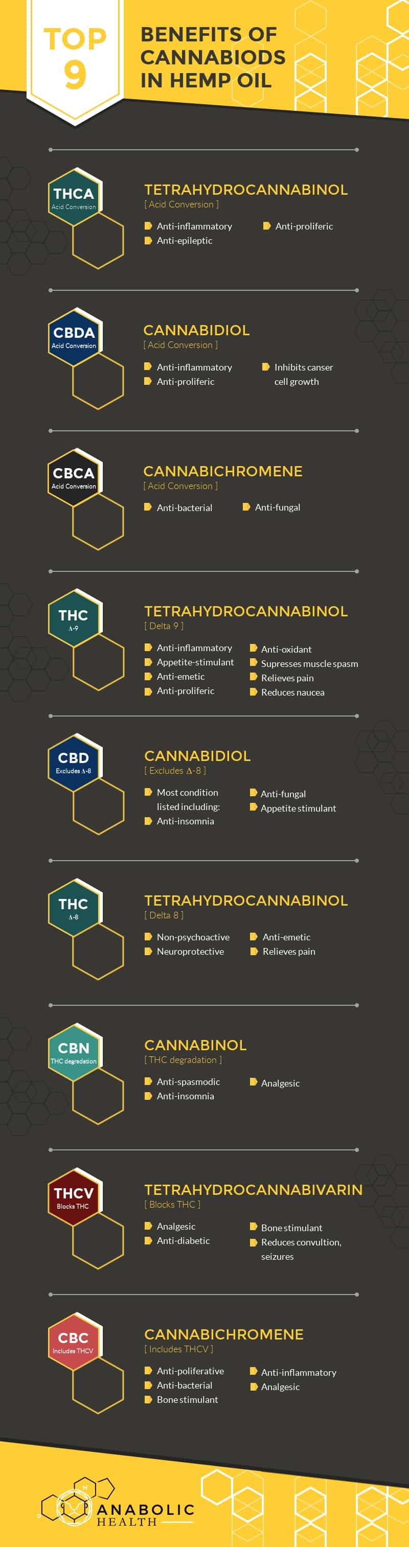 8 Best CBD Oils & Capsules on Amazon: Are They Worth Buying?